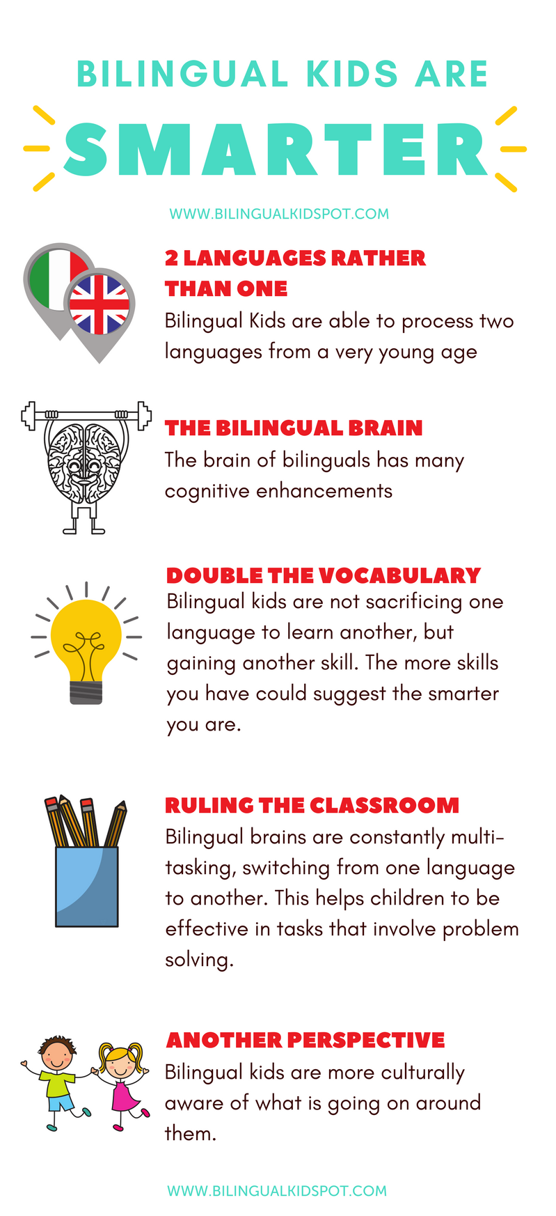 Infographic shared from our friends at  BilingualKidsSpot .