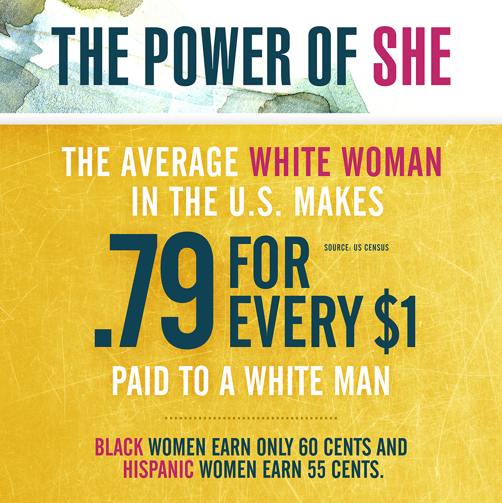 POShe wage gap stats sign FINAL for digital.jpg