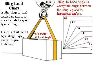SlingAngles.jpg