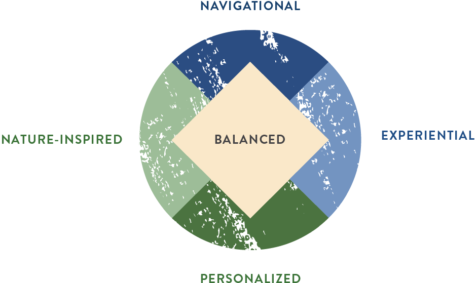 Natural-Living-Leadership-Retreat