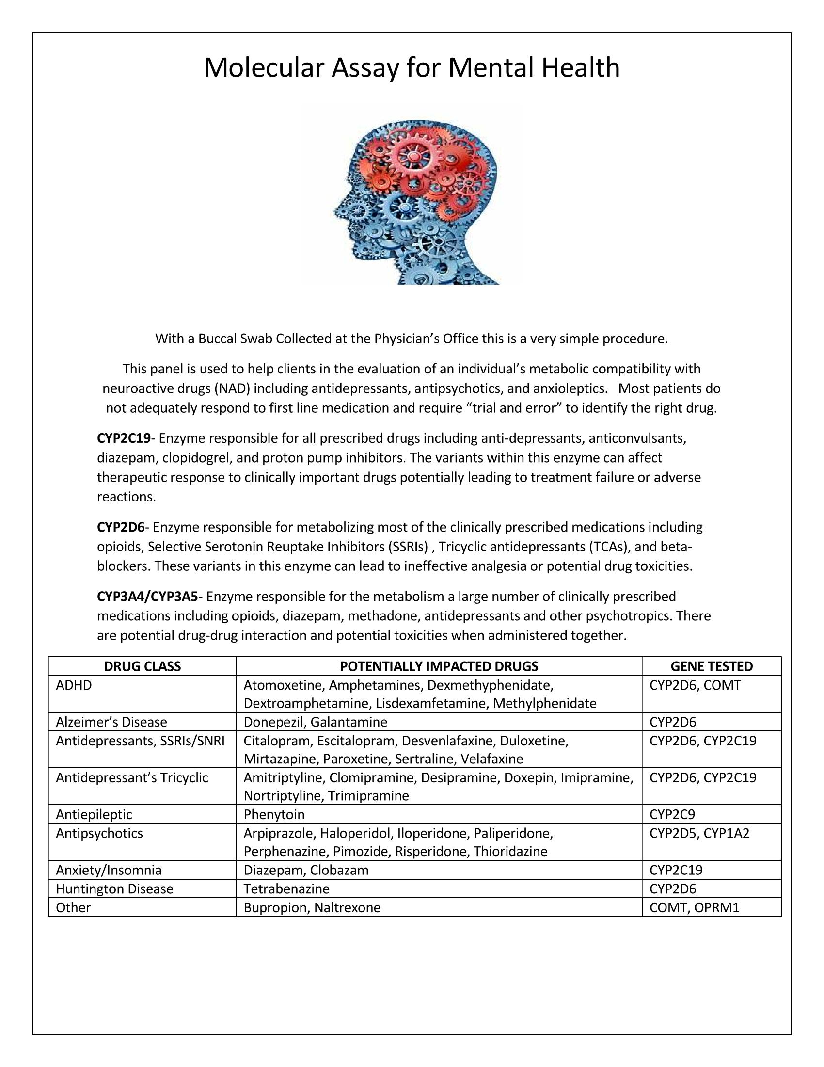 Mental Health Assay — Advanced Genetics Lab