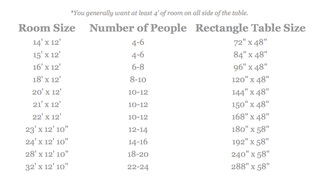 Conference Table Sizing
