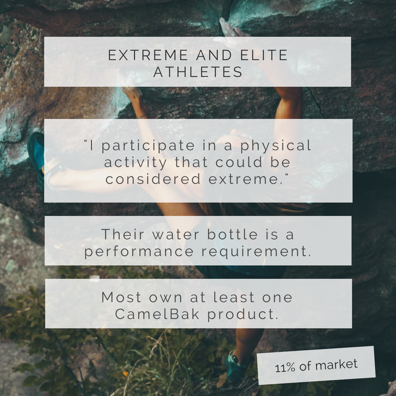 Extreme Athletes graphic.png