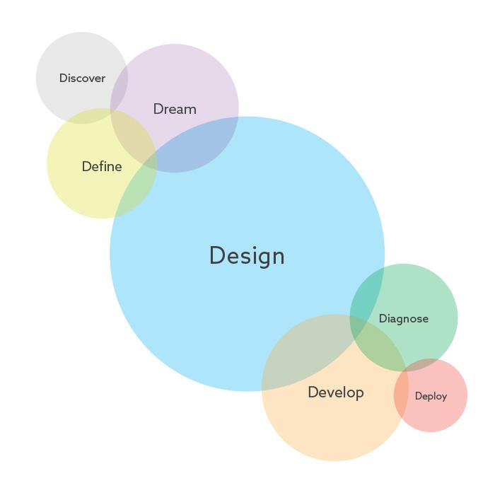 7design.jpg