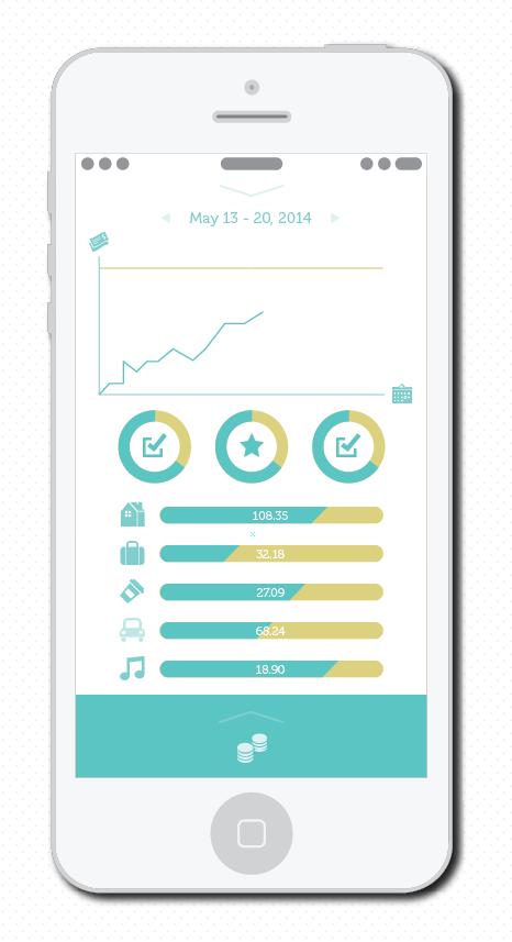 Budgeting app mockup