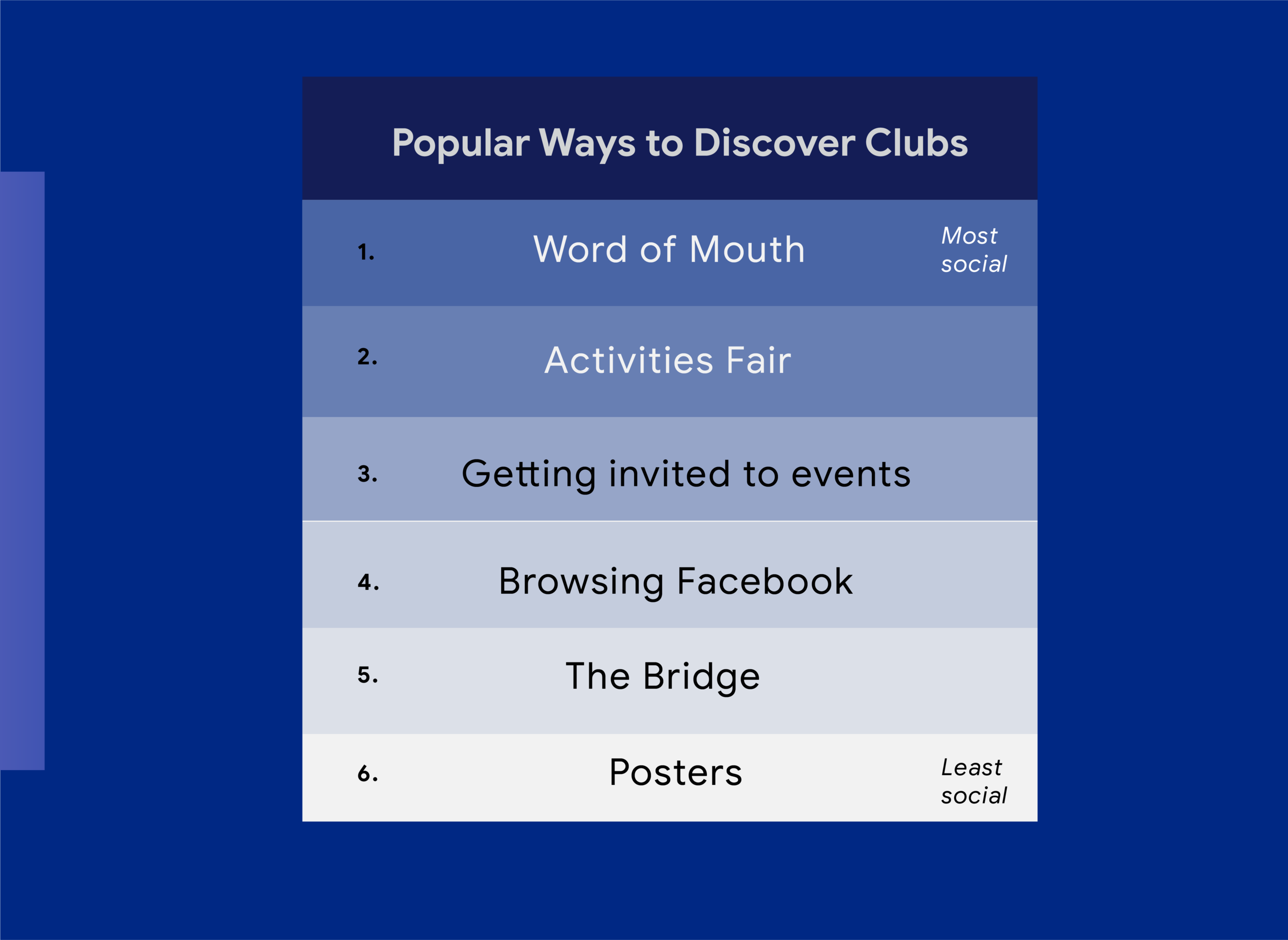 New popular ways to discover clubs@300x.png