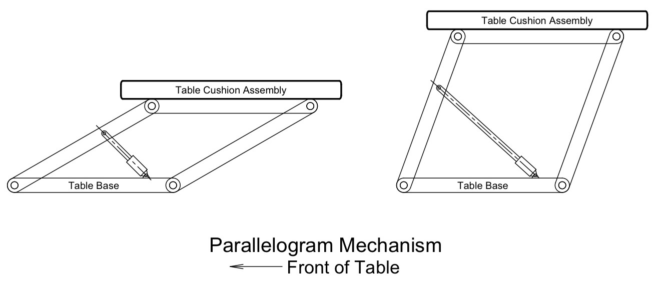 Parallelogram Mechanism - Both_2.jpg
