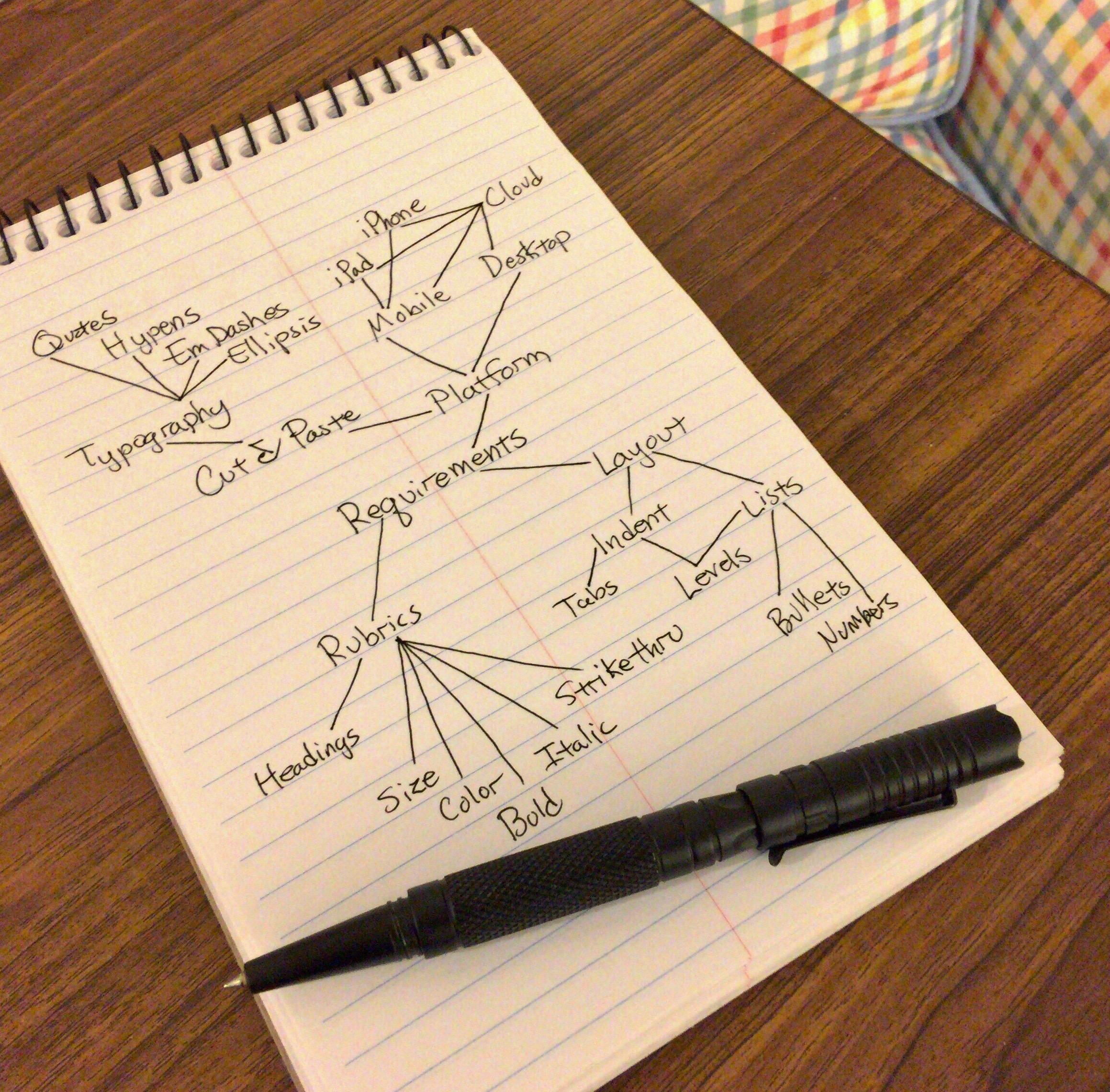 A handwritten mind map