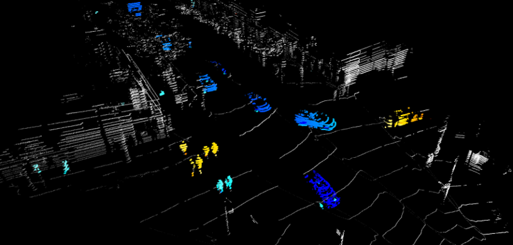 A Doppler colored view of a single lidar frame, shows traffic and pedestrians at an intersection