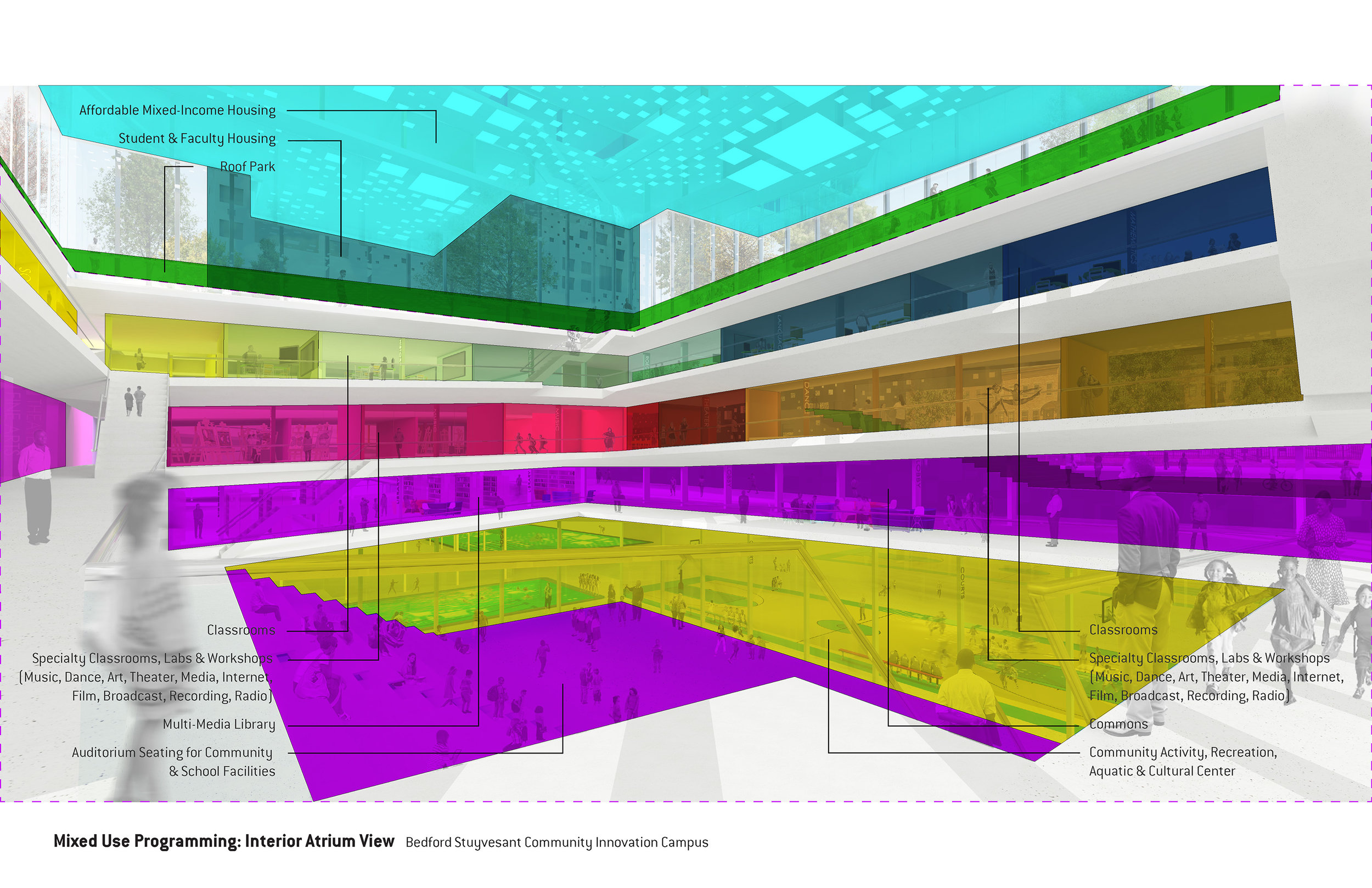 Tentoone_Bed Stuy CIC_Presentation 062118_Page_12_Programming_Interior Atrium View.jpg