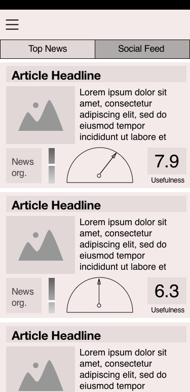 """My teammate took on the feed design. The feed is divided into a """"Top News"""" and """"Social Feed""""; """"Top News"""" is the most recent news published whereas the """"Social Feed"""" contains articles shared by Facebook friends. Having these two feeds ensures users have both types of relevancy.  Each article you'll see has a fact-o-meter indicator, news organization bias indicator, and user-submitted usefulness rating to provide transparency on the organization and its article, as well as yet another layer of relevancy."""