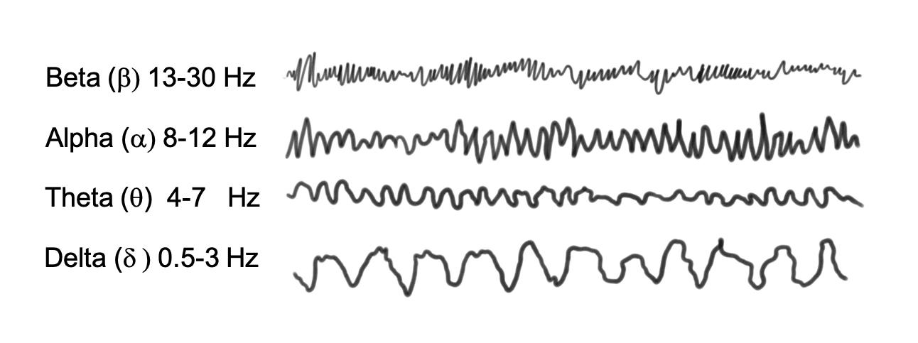 Frequenzbänder.png
