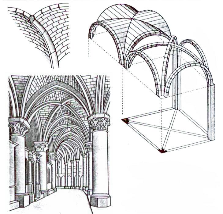 gotisch-kruisribgewelf.jpg