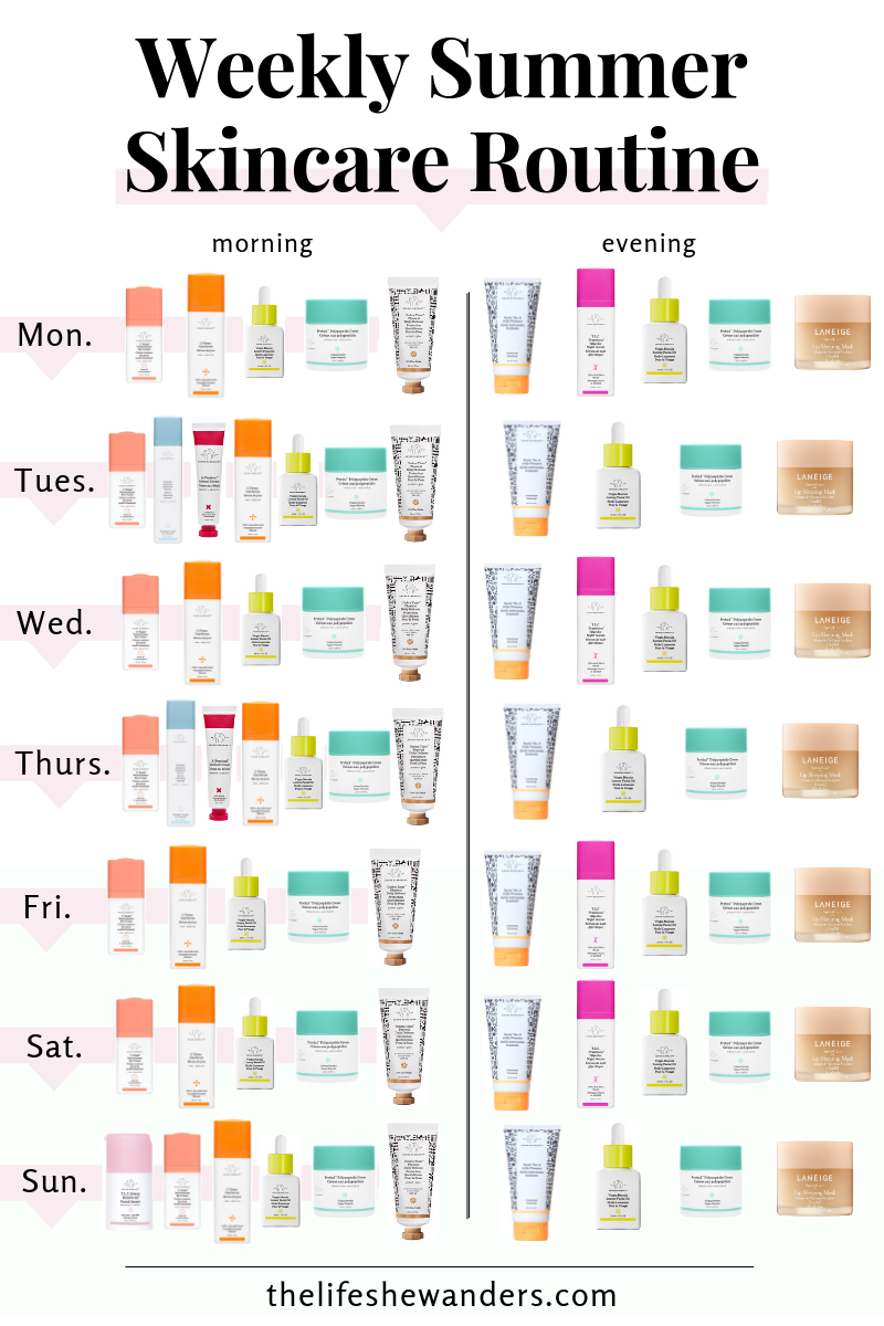 My Weekly Summer Skincare Routine — The Life She Wanders