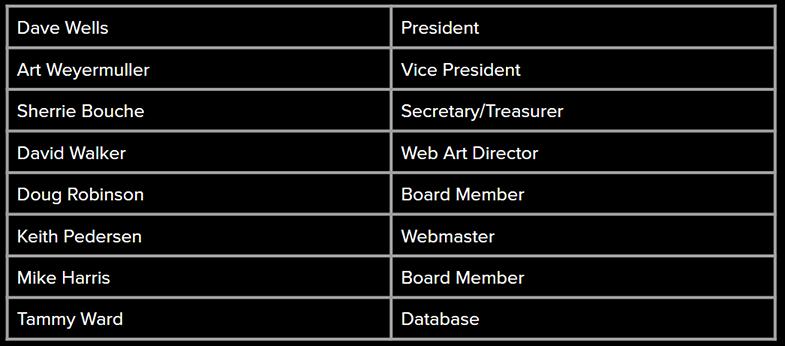 board-members-2002-2007-small.png