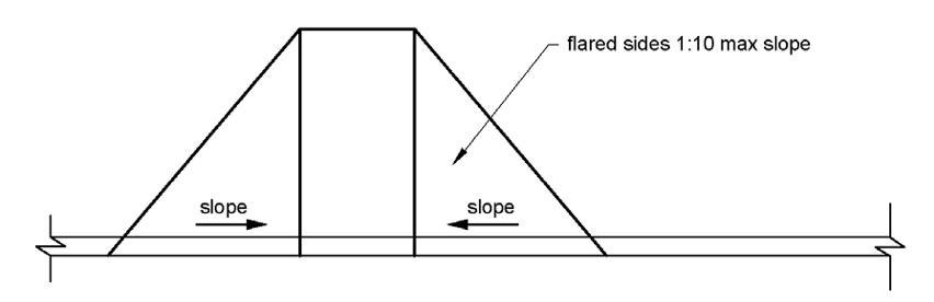 Curb Ramp Flare.jpg