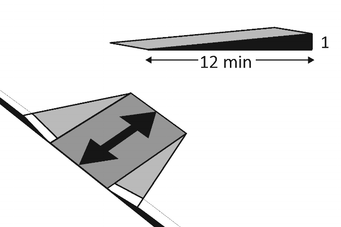 Max Curb Ramp Slope 1 inch vertical over 12 inches run.png