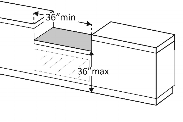 counter accessible max height and width.jpg