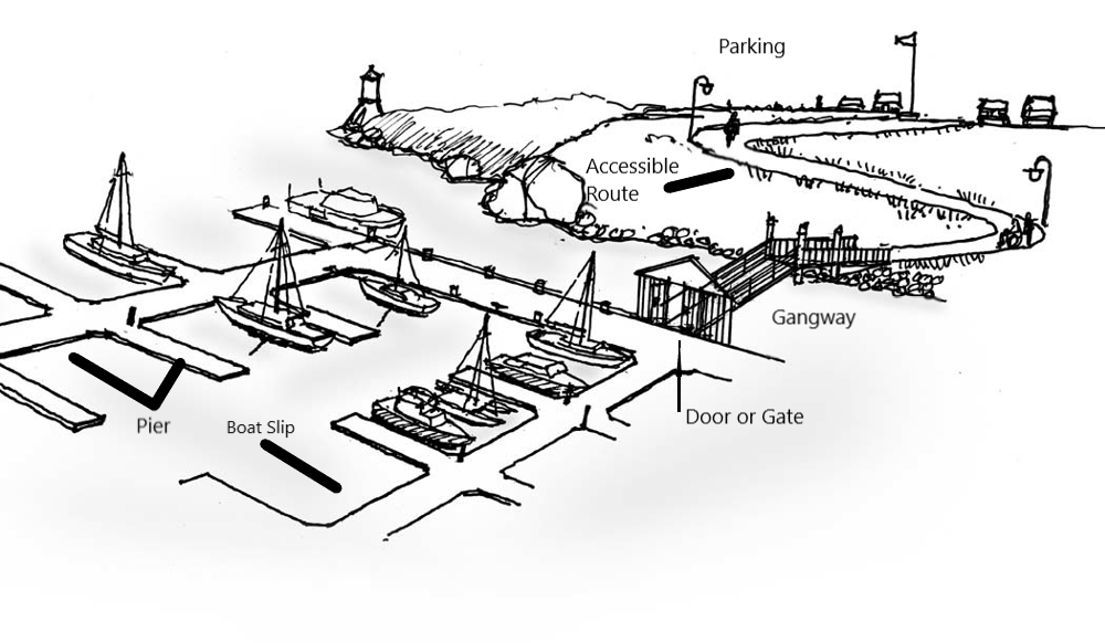 Accessible Route at Boating Facility.png