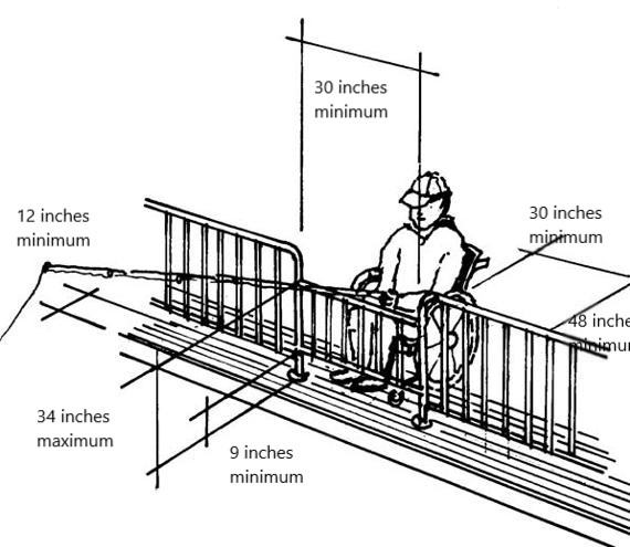 Fishing Pier Railing Heights and Clear Space.jpg