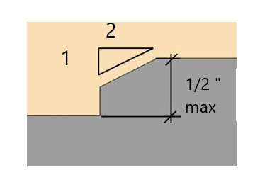 max vertical change in floor elevation.jpg
