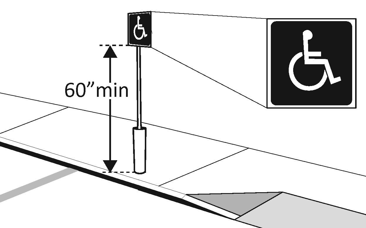 Parking Spot Sign Height for blog.jpg