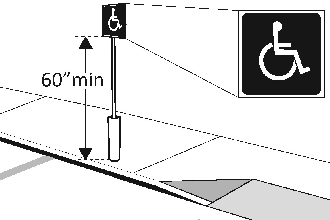ADA Accessible Parking Sign Installation