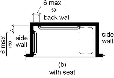 Typical Grab Bar Installation for Roll-in Shower with Seat