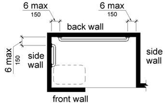 Alternate Shower Grab Bar Locations
