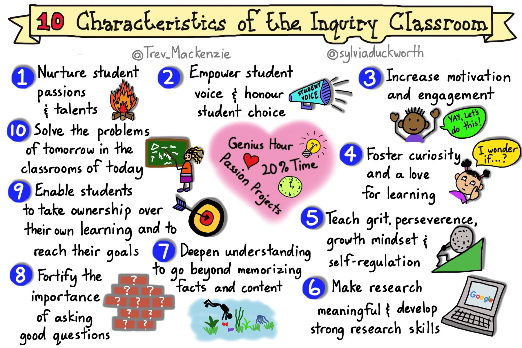 10 Characteristics of the Inquiry Classroom.jpg