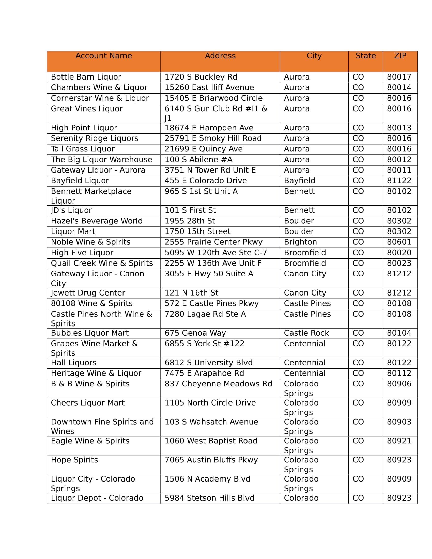 Top Shelf liquor stores -1.jpg