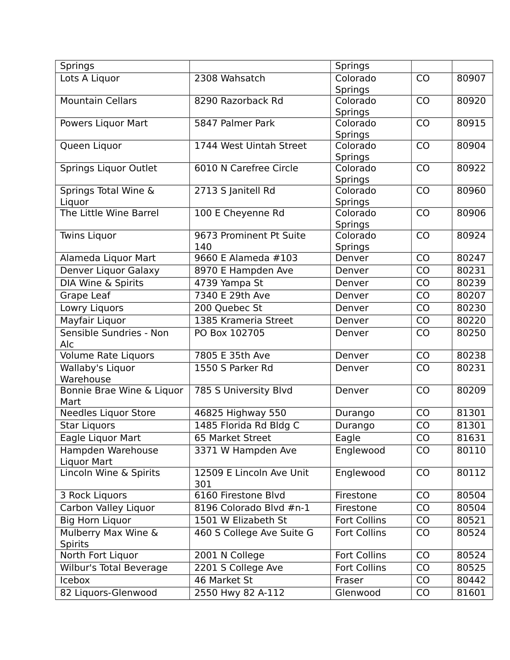 Top Shelf liquor stores -2.jpg