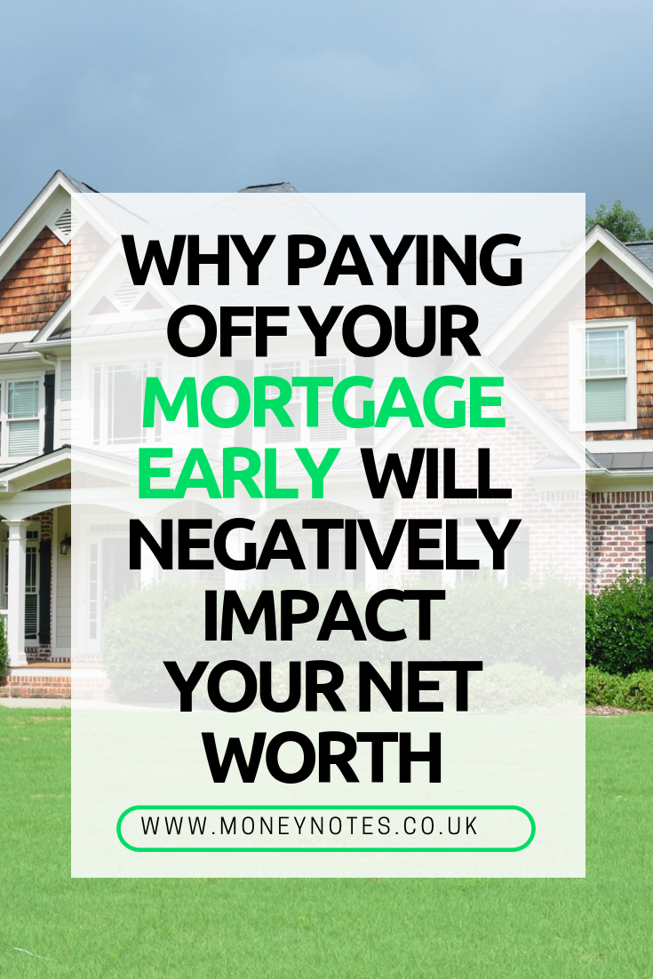 why paying off your mortgage early will negatively impact your net worth