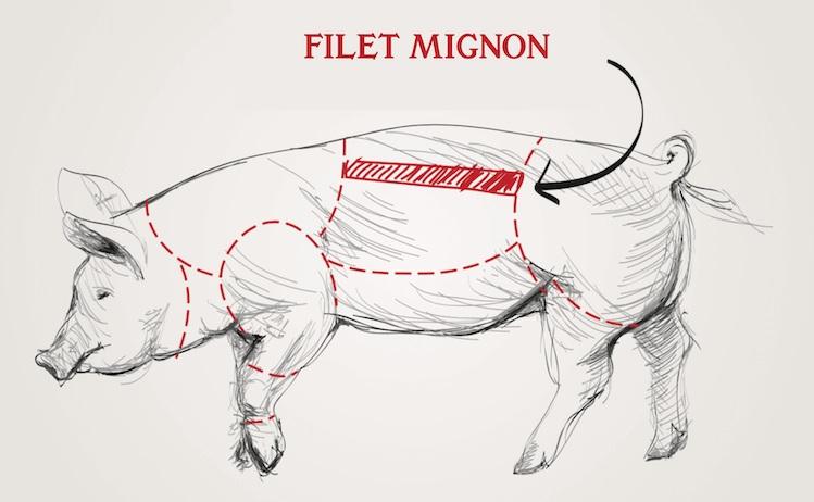 FILET+MIGNON+%281%29+%281%29.jpg
