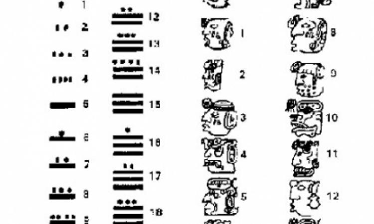 matematicas-mayas.jpg