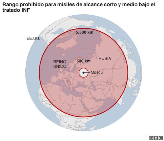 _105439362_iskander-missile_v4_640-nc-2.png