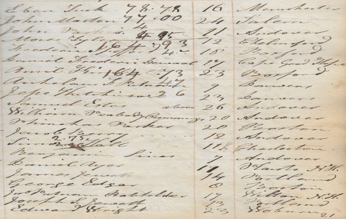 Students came to Franklin Academy from all around the county, the country, and the world! Note Daniel DeWall from South Africa. This is part of the student roster from 1802. The students ranged in age from 9 to 30.Some students, usually the younger ones,who did not come from the Andover area, would live with the Preceptor or board with local families.
