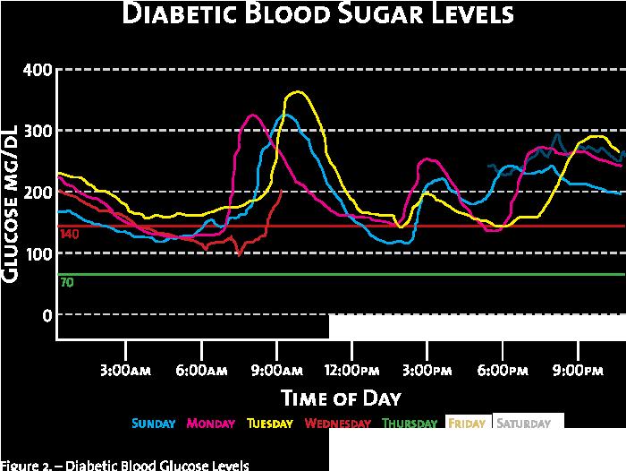 diabetic.png