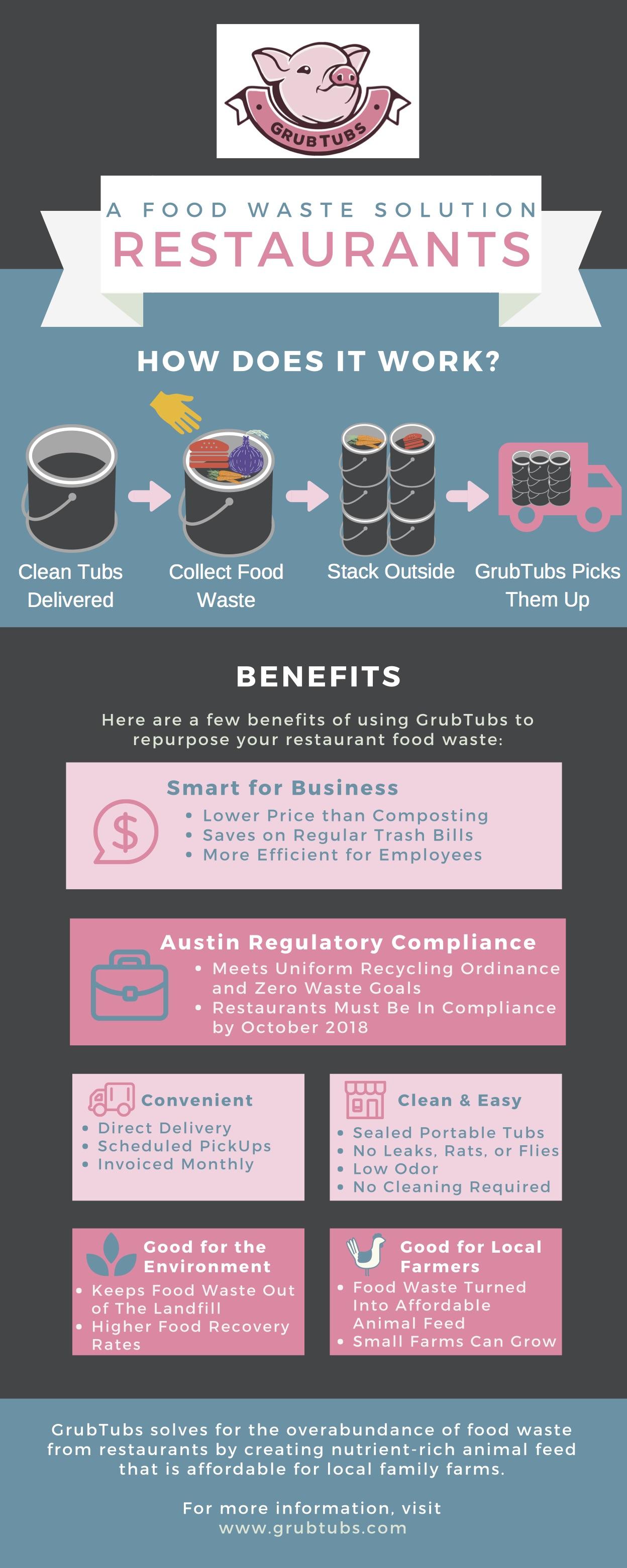 Restaurant Partnership Overview.jpg