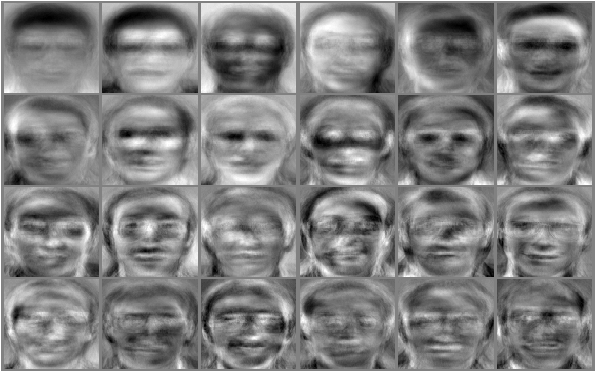 Eigenfaces look like something out of a scary movie.