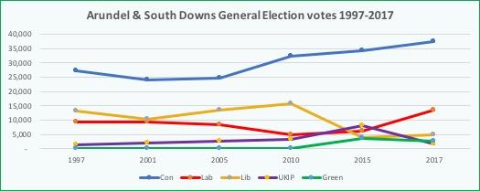 ASD votes 2.jpg
