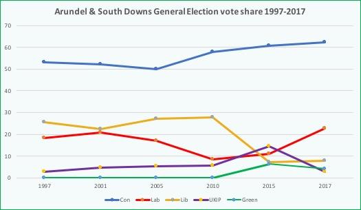 ASD vote share 2.jpg