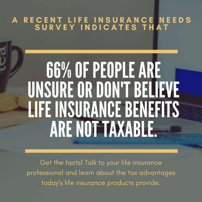 A_RECENT_LIFE_INSURANCE_NEEDS_SURVEY_INDICATES_THAT_3.png