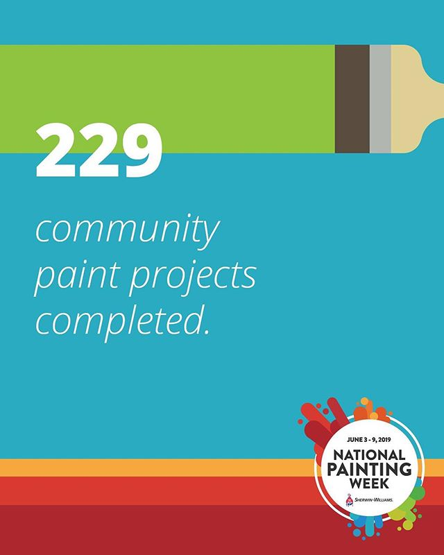 We love that one of our most used paint brands does so much good in the community. So far in 2019, Sherwin-Williams has donated over 2,500 gallons of paint and its employees volunteered over 1,300 hours of their time to make a colorful impact in their communities. This is part of our vision as well, to Serve, Impact and Transform, and we are thankful to work with like-minded vendors. Thank you @sherwinwilliams! #SWPaintingWeek #giveback #dogood . . . Repost: Thank you to the thousands of Sherwin-Williams employees, local volunteers and partners who picked up a brush for National Painting Week and helped bring a fresh coat of color to communities nationwide. 💙 http://bit.ly/2MX0mJD #SWPaintingWeek . . . #sherwinwilliams #franklintn #kitcheninspo #kitchenisland #kitchencabinets #nashvilletn #kitchendesigner  #musiccity #howihaven #nashvilleinteriors #kitchencabinetpainting #bhghome #nashvilledesign  #dailydecordose #myhomevibe #interiorlovers #topstylefiles #interiorboom #interiordesire #interiordetails #interiorforinspo #homereno homedecorideas #myhomevibe #volunteer #bethechange