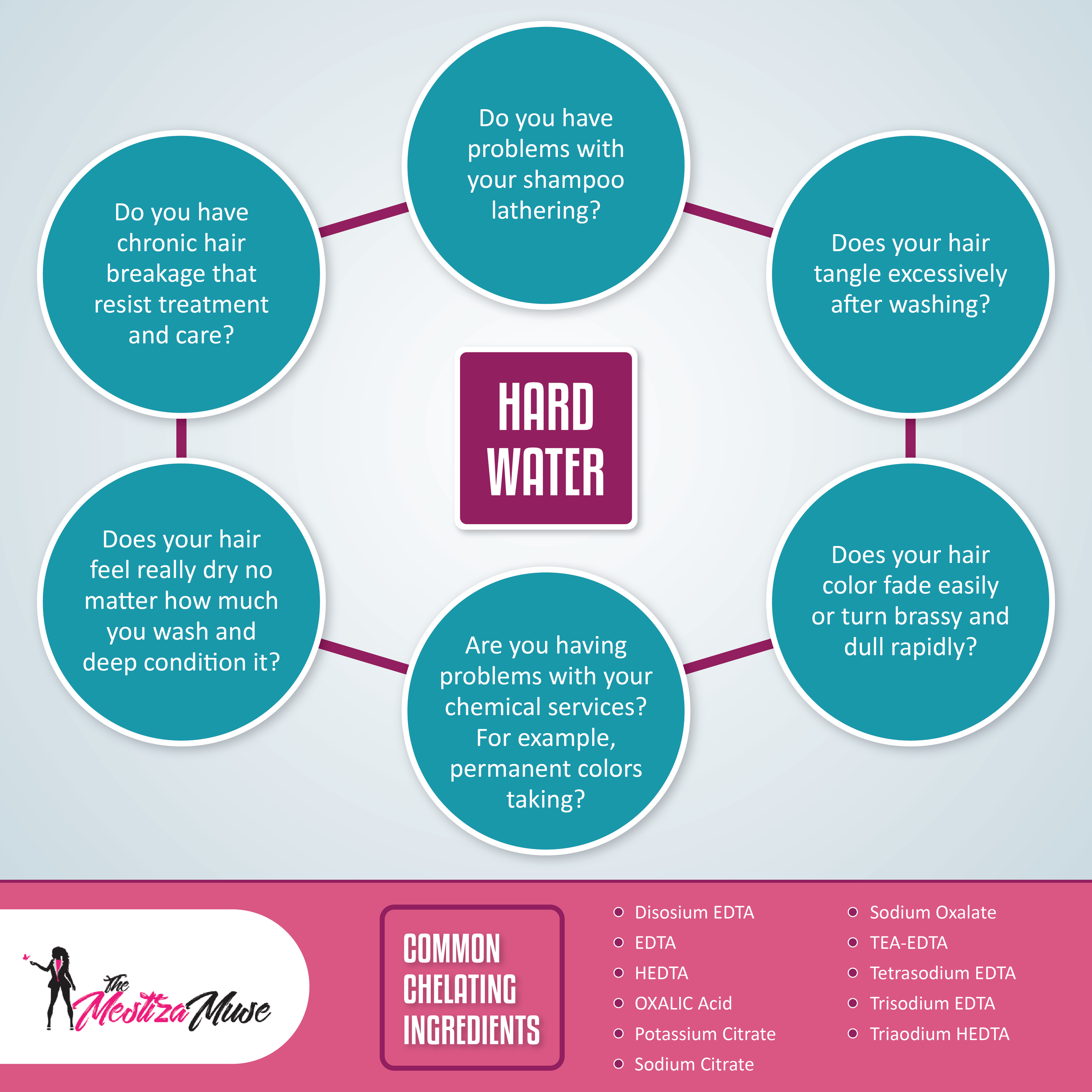 hard water.png
