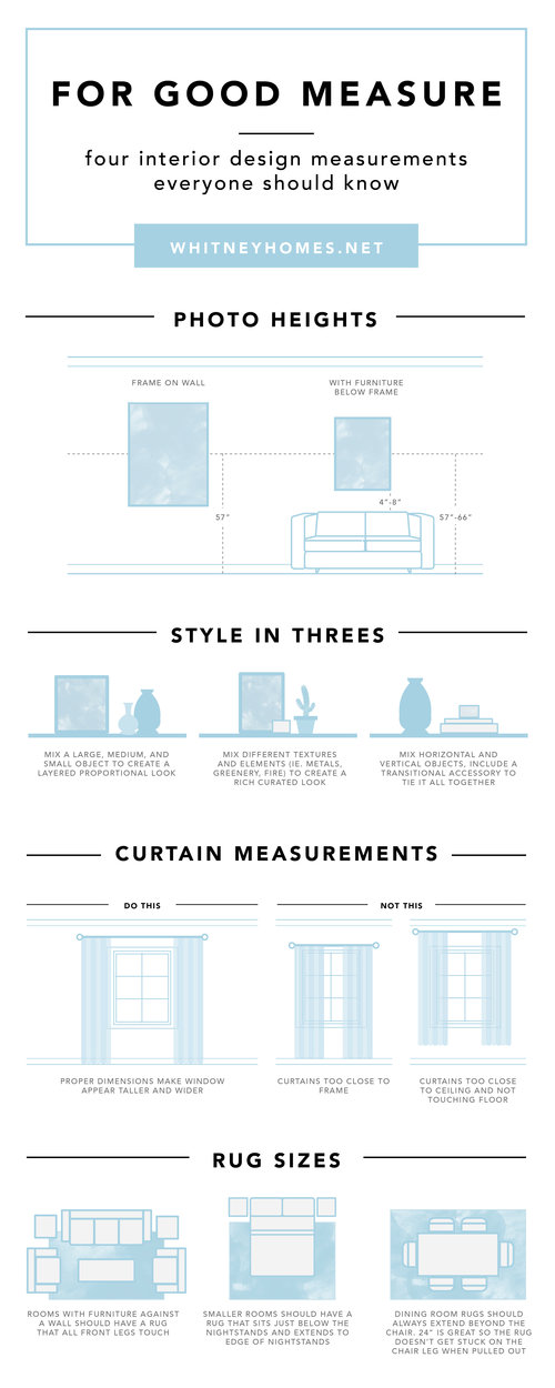 Interior Design Measurements That Will Turn You Into A Decorating Pro Whitney Homes
