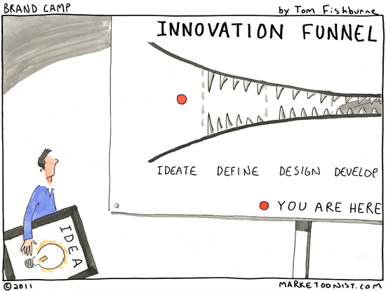 innovation-funnel.jpg