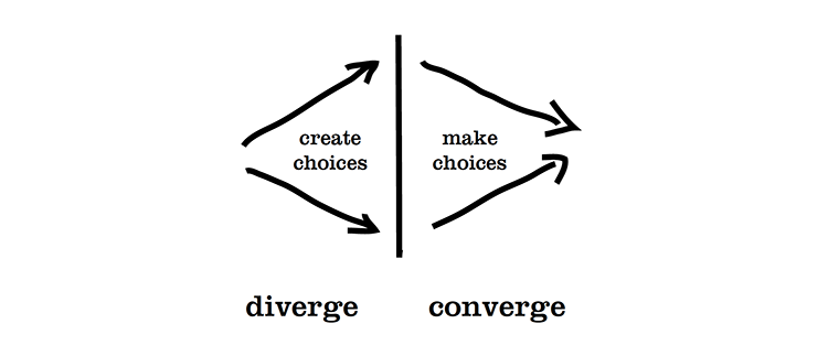 dtconverge.png