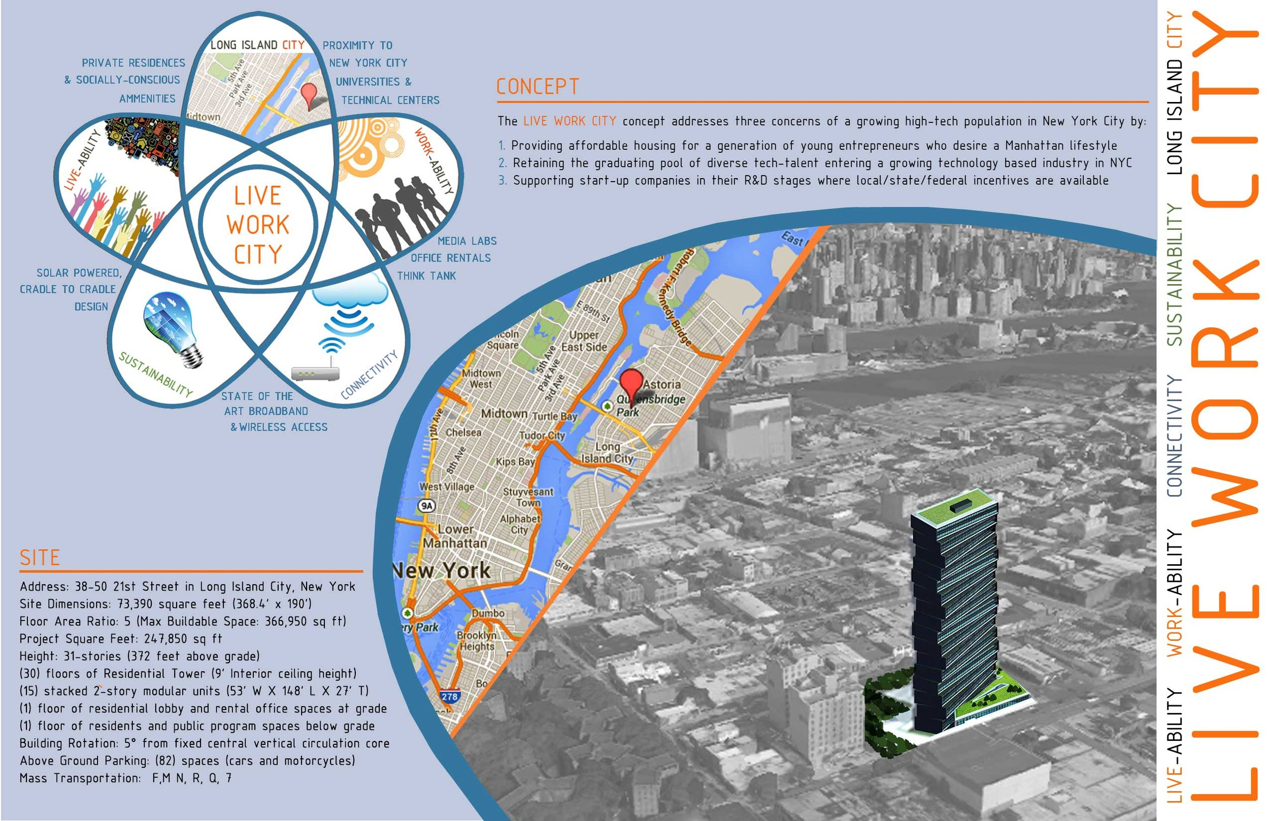live-work-city-concept_opt1.jpg