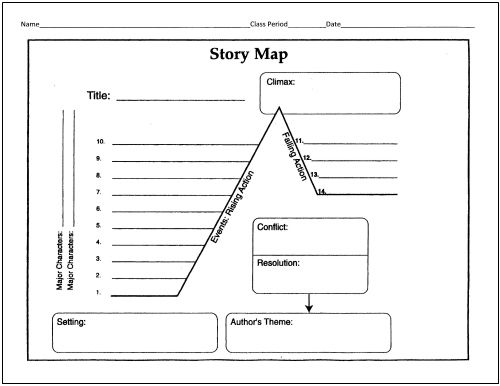 story map.jpg